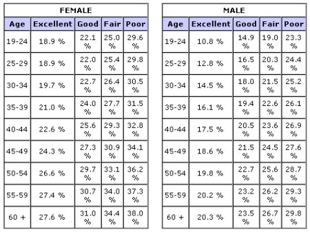 body-fat-tables-for-male-and-female.jpg
