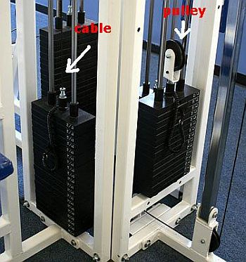 cable-and-pulley-weight-stacks-on-resistance-machine.jpg